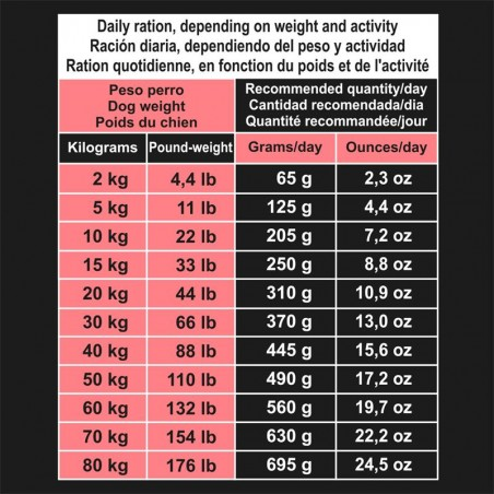 Arquivet Dog Grain Free Salmon 12kg